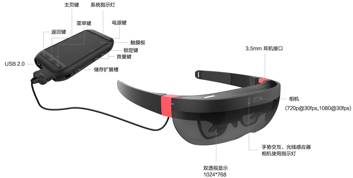 AR眼镜的两种交互模式